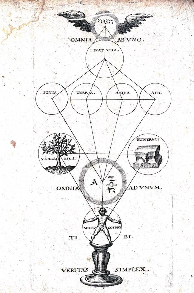 «Ainsi parlait Paracelse», dits et maximes de vie
