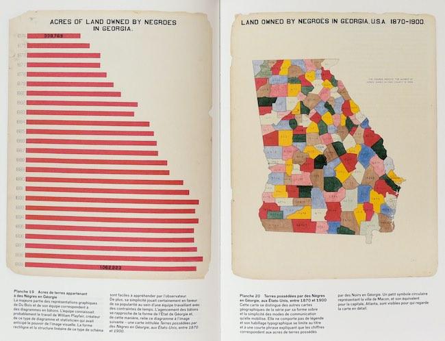 La ligne de couleur de W. E. B. Du Bois. Représenter l'Amérique noire au tournant du XXe siècle