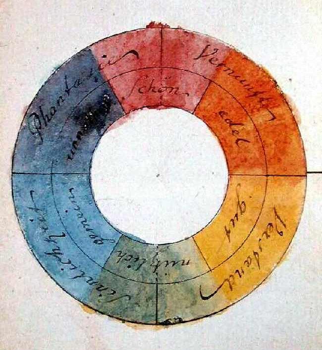 Blanc de blancs : quand Simenon, Duras et Goethe parlent du vin