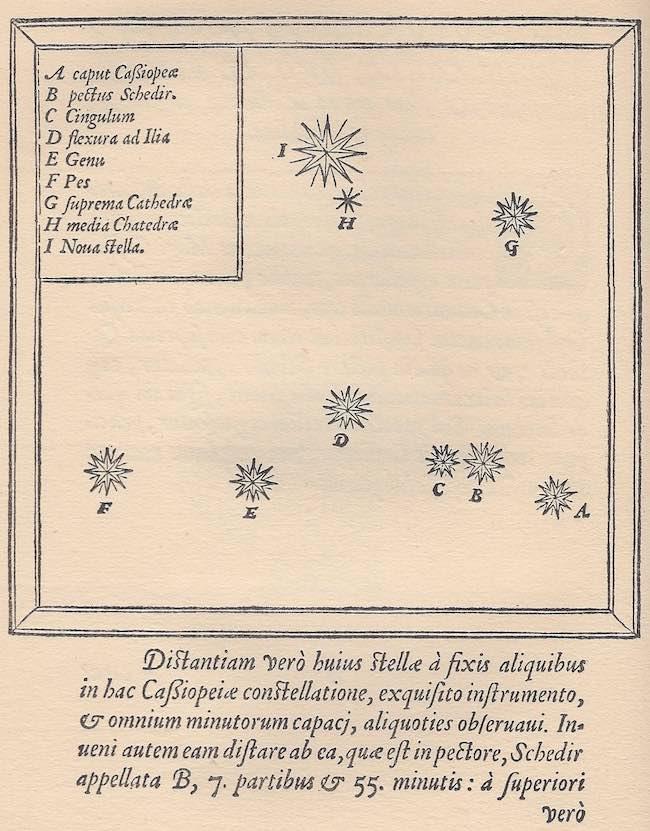 Le Temps de Tycho, de Nicolas Cavaillès : l'ouverture du ciel